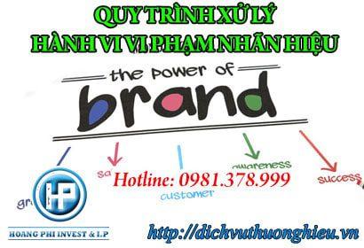 thu-tuc-xu-ly-hanh-vi-vi-pham-nhan-hieu-logo-thuong-hieu
